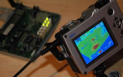 What are the key benefits of thermal imaging surveys?